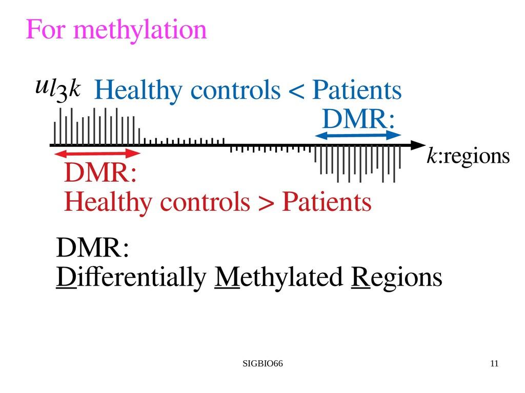 SIGBIO66 11 k:regions ul3k DMR: Differentially ...