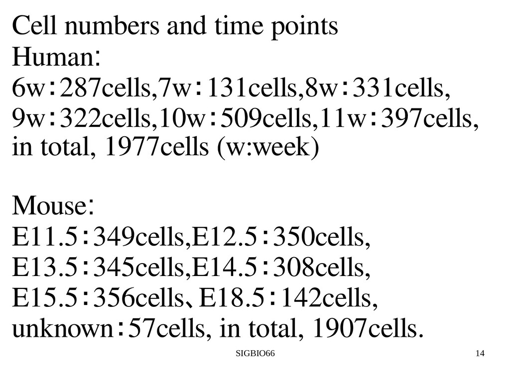 SIGBIO66 14 Cell numbers and time points Human:...