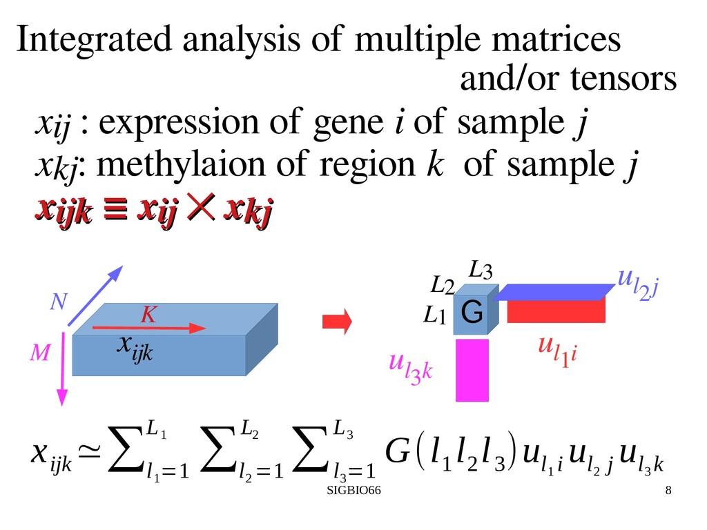 SIGBIO66 8 Integrated analysis of multiple matr...