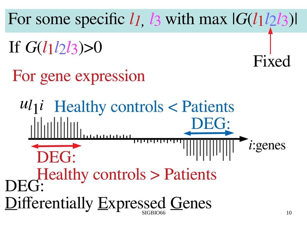 SIGBIO66 10 i:genes ul1i DEG: Differentially Ex...