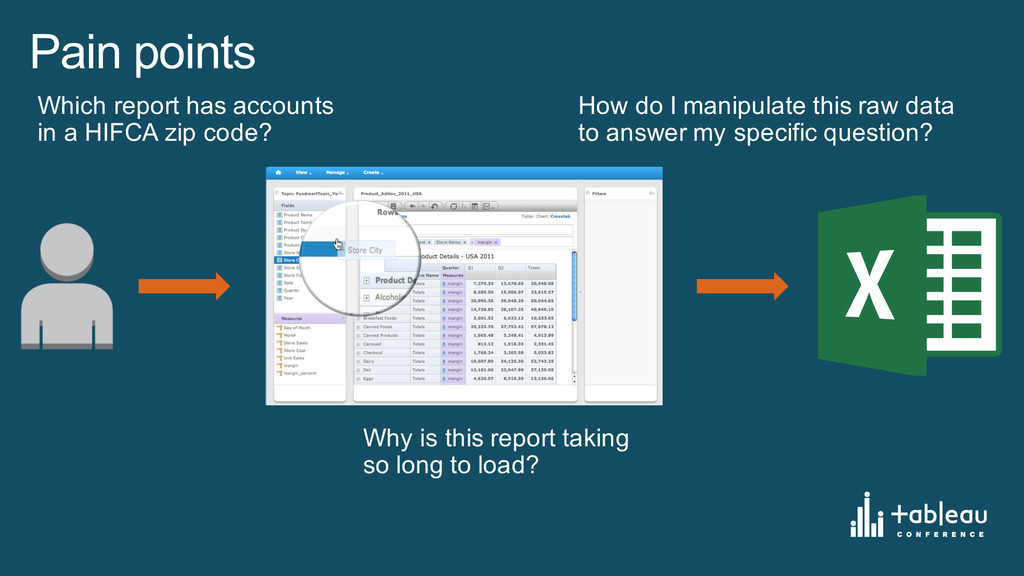 Pain points Which report has accounts  in ...