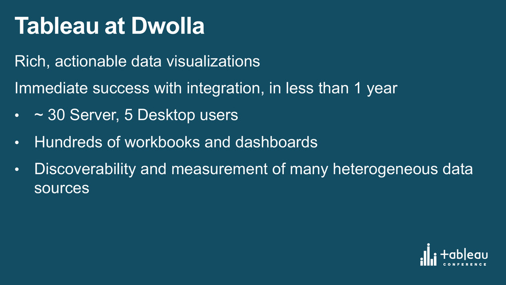 Tableau at Dwolla Rich, actionable data vi...
