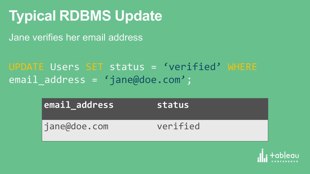 Typical RDBMS Update Jane verifies her ema...