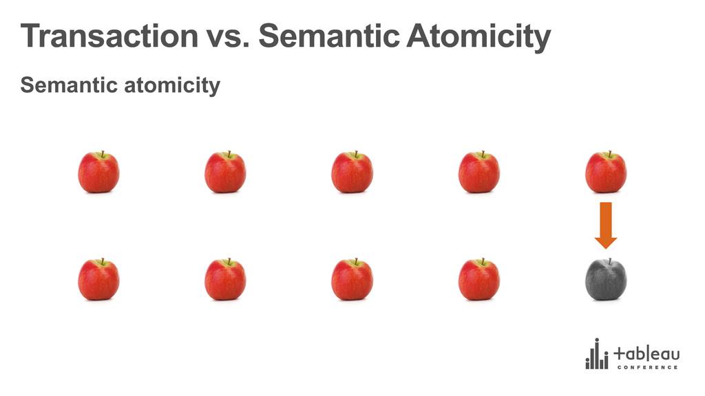 Transaction vs. Semantic Atomicity Semantic ...