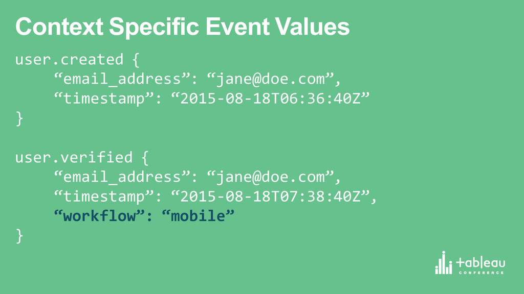 Context Specific Event Values user.created {...