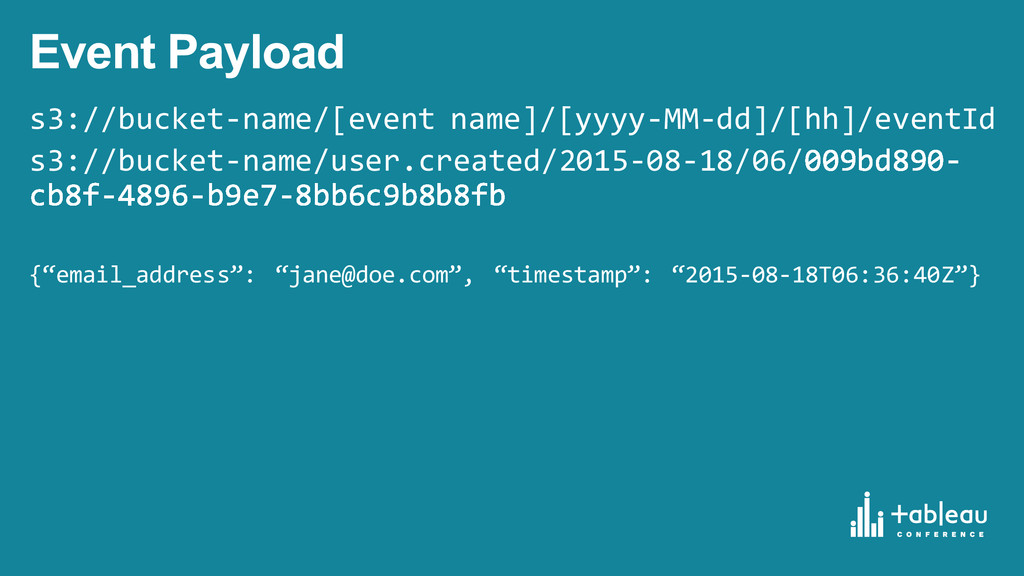 Event Payload s3://bucket-‐name/[event name]...