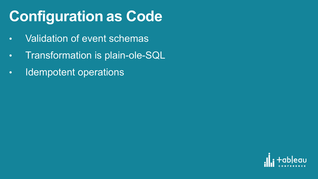 Configuration as Code • Validation of event...