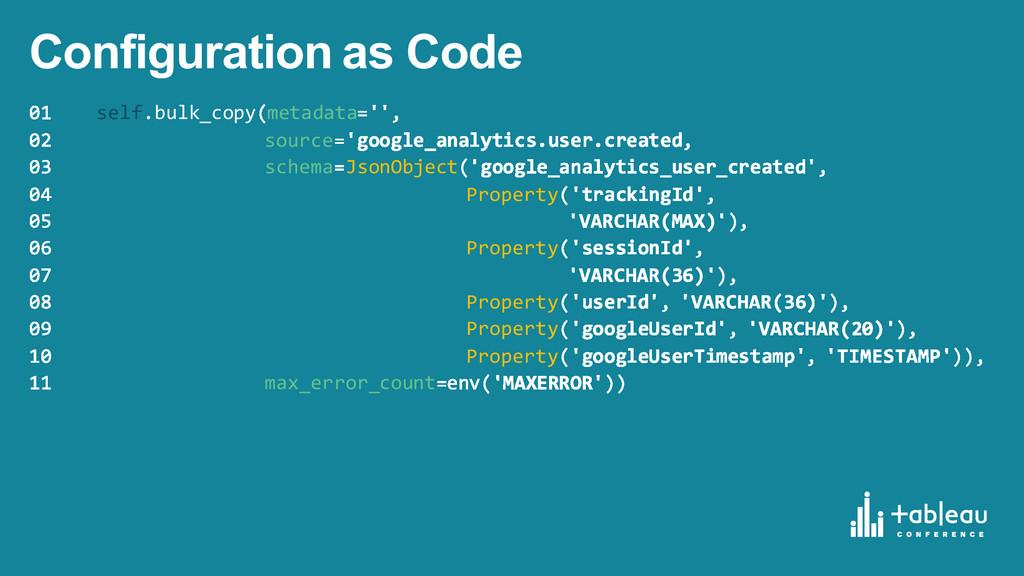 Configuration as Code self.bulk_copy metadata...