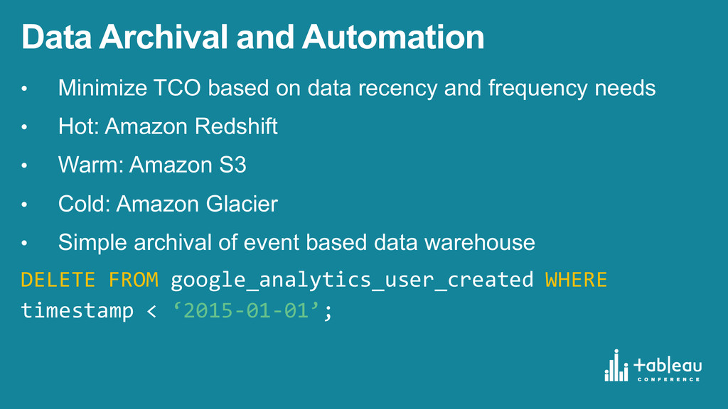 Data Archival and Automation • Minimize TCO...