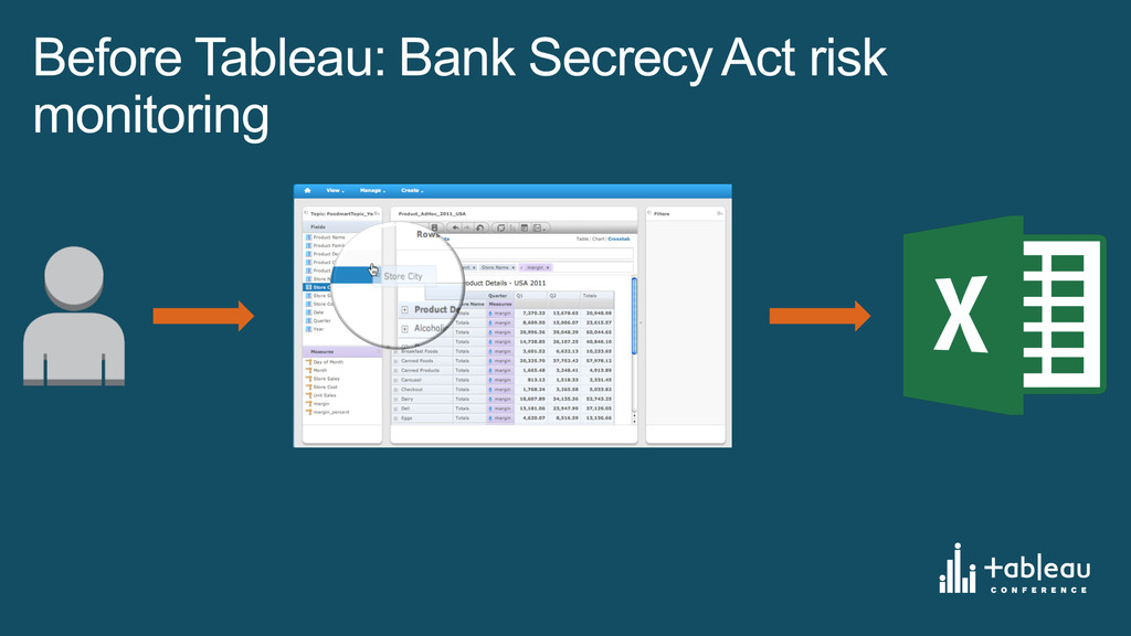 Before Tableau: Bank Secrecy Act risk  mo...