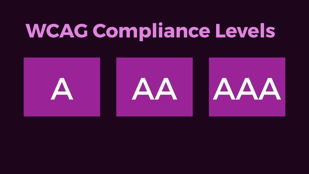 A AA AAA WCAG Compliance Levels