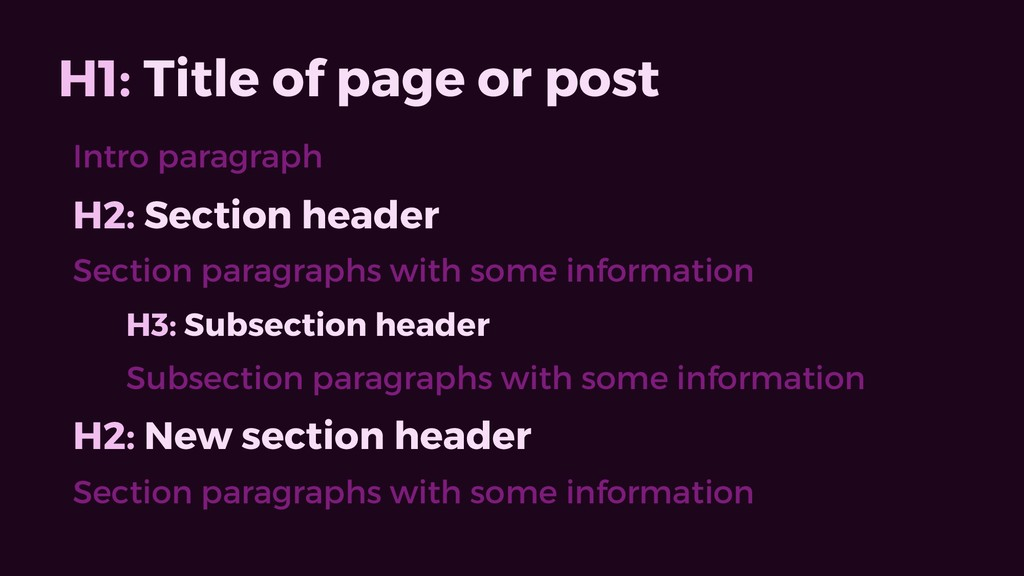 H1: Title of page or post Intro paragraph H2: S...