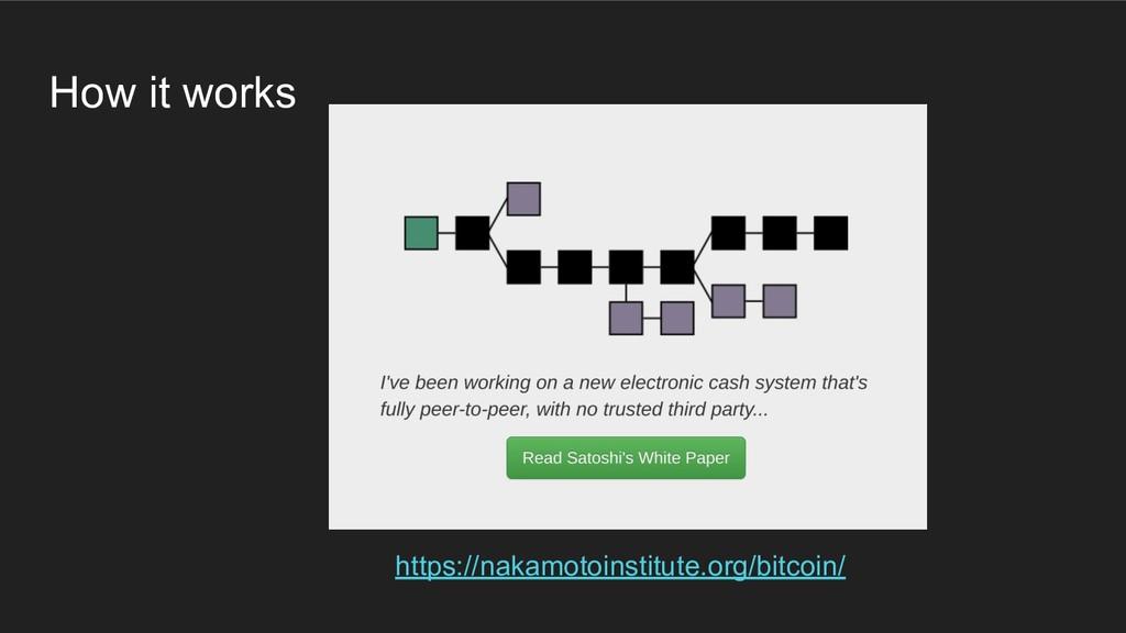 How it works https://nakamotoinstitute.org/bitc...