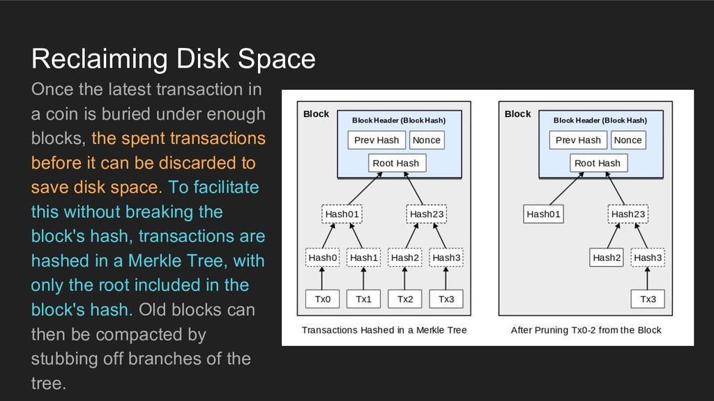 Reclaiming Disk Space Once the latest transacti...