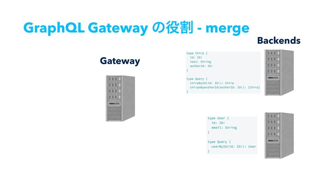 GraphQL Gateway ͷׂ - merge Backends Gateway