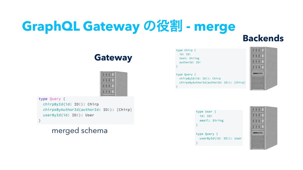 GraphQL Gateway ͷׂ - merge Backends Gateway me...