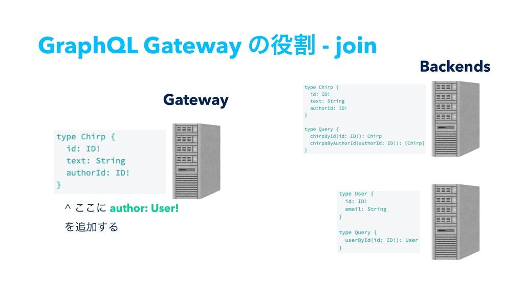 GraphQL Gateway ͷׂ - join Backends Gateway ^ ͜...