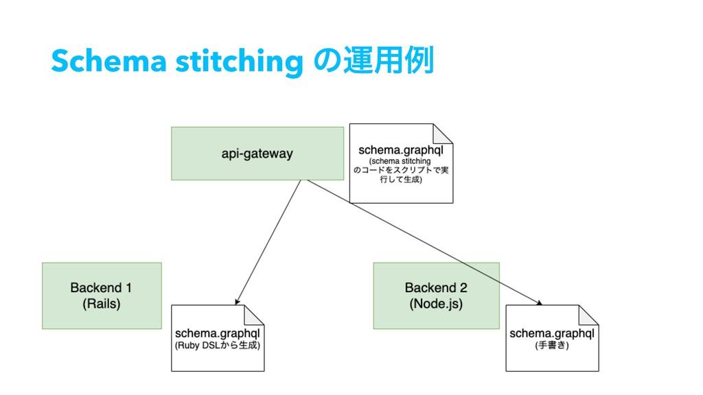 Schema stitching ͷӡ༻ྫ