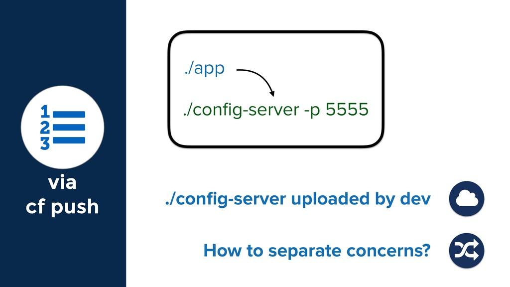 via cf push ./app ./config-server -p 5555 ./confi...