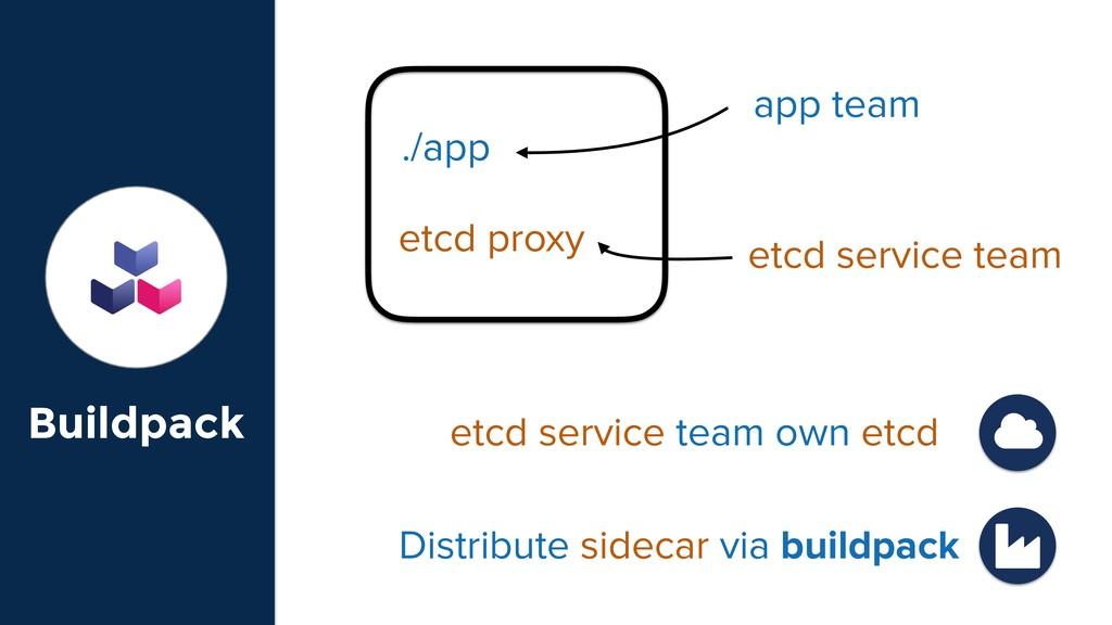 Buildpack ./app etcd proxy etcd service team ow...