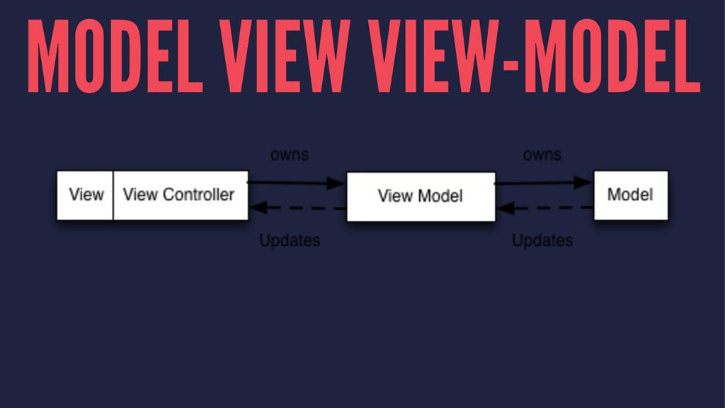 MODEL VIEW VIEW-MODEL
