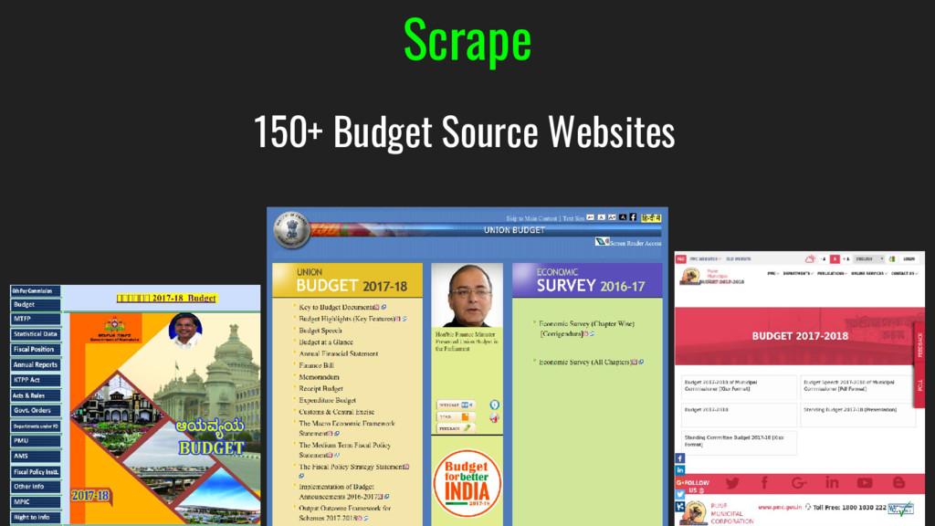 Scrape 150+ Budget Source Websites