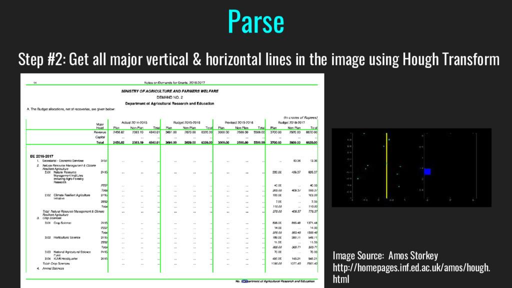 Parse Step #2: Get all major vertical & horizon...
