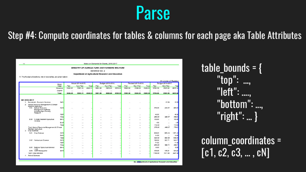 Parse Step #4: Compute coordinates for tables &...