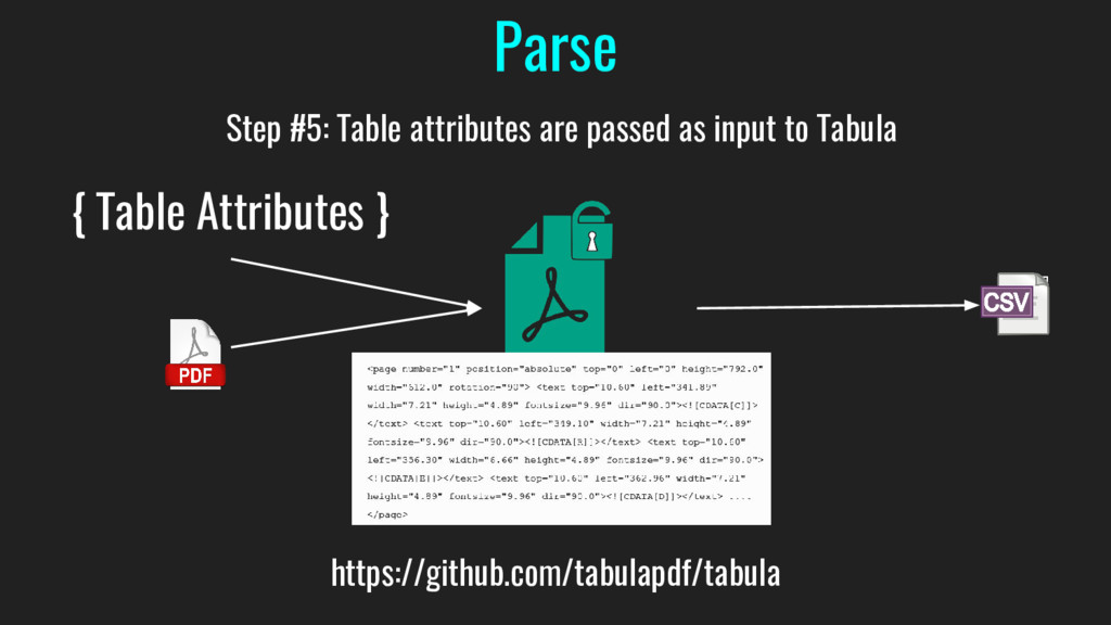 Parse Step #5: Table attributes are passed as i...