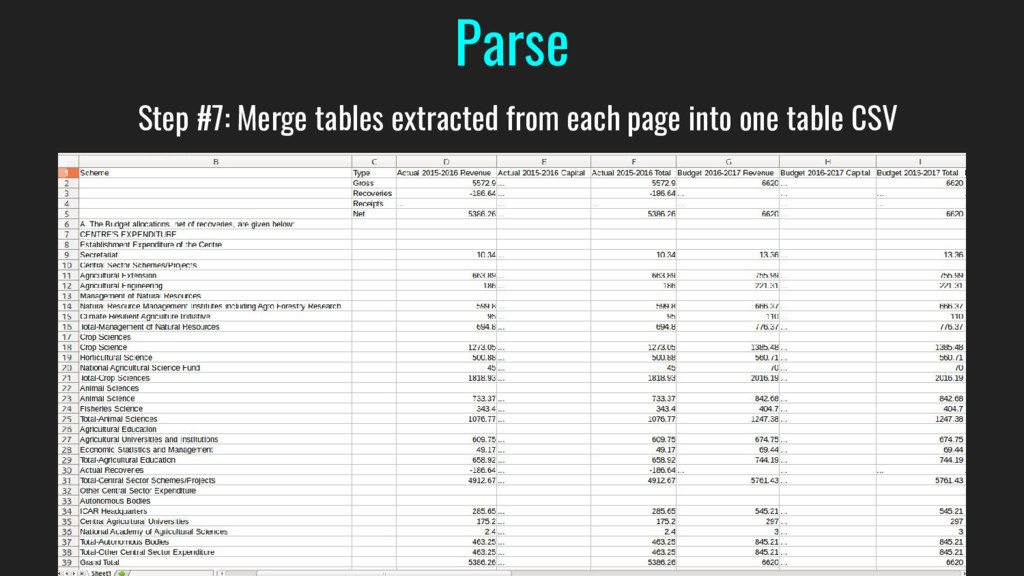 Parse Step #7: Merge tables extracted from each...