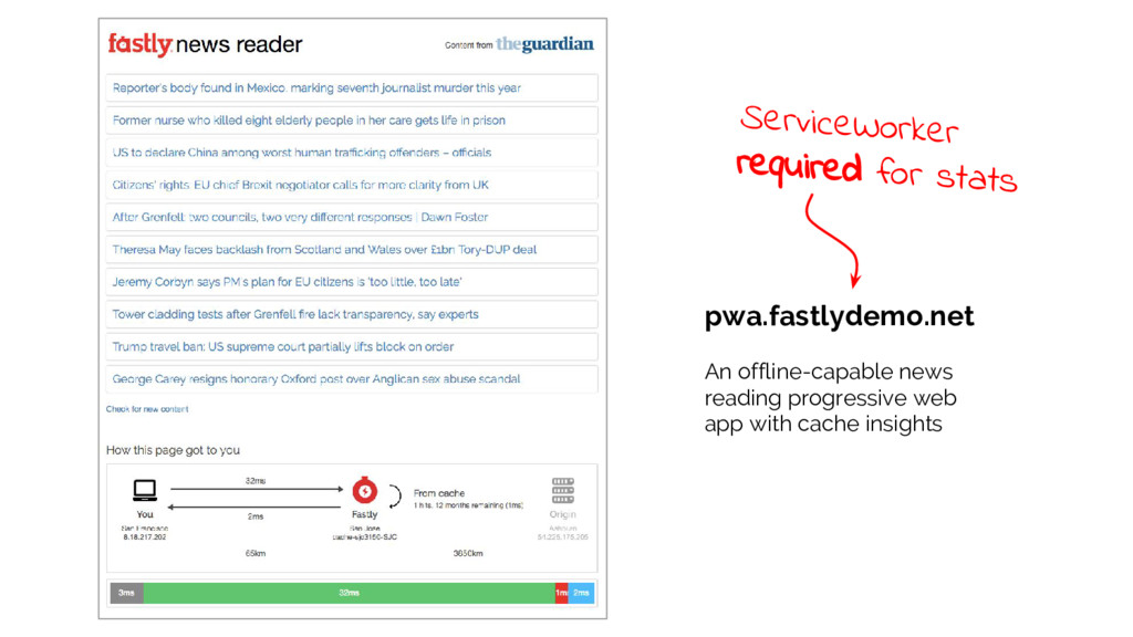 pwa.fastlydemo.net An offline-capable news read...
