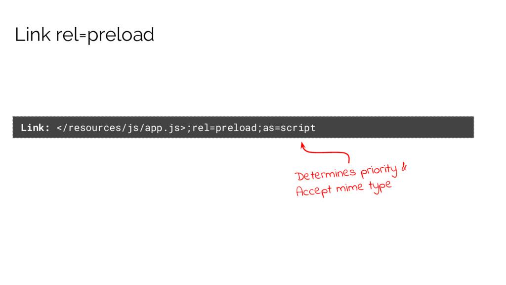 Link: </resources/js/app.js>;rel=preload;as=scr...