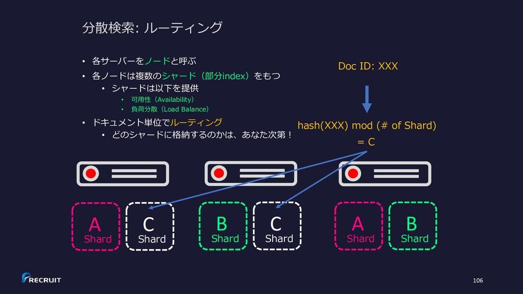• 各サーバーをノードと呼ぶ • 各ノードは複数のシャード(部分index)をもつ • シャー...