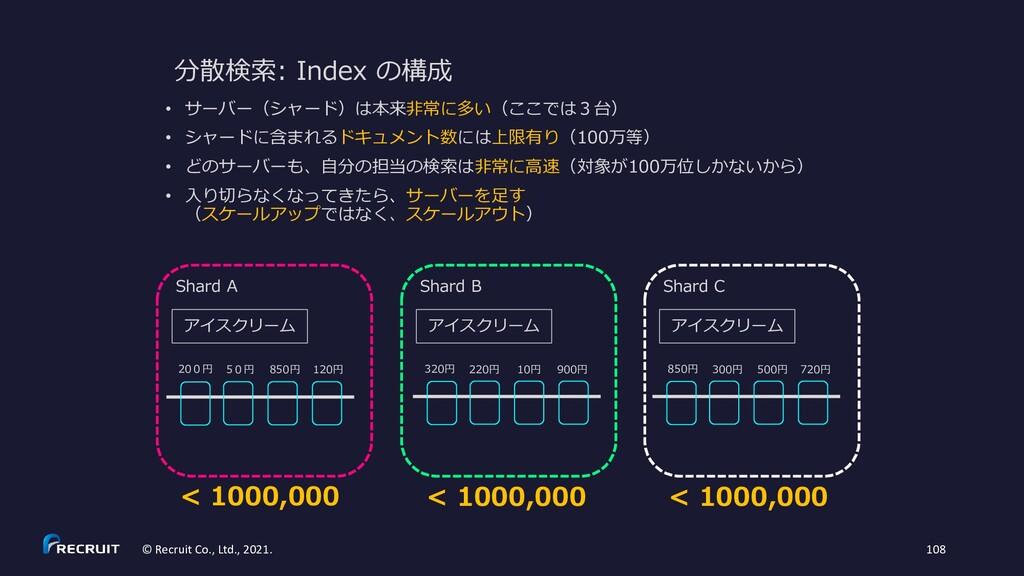 分散検索: Index の構成 • サーバー(シャード)は本来非常に多い(ここでは3台) • ...