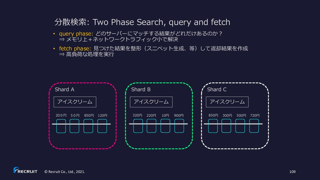 分散検索: Two Phase Search, query and fetch • query...