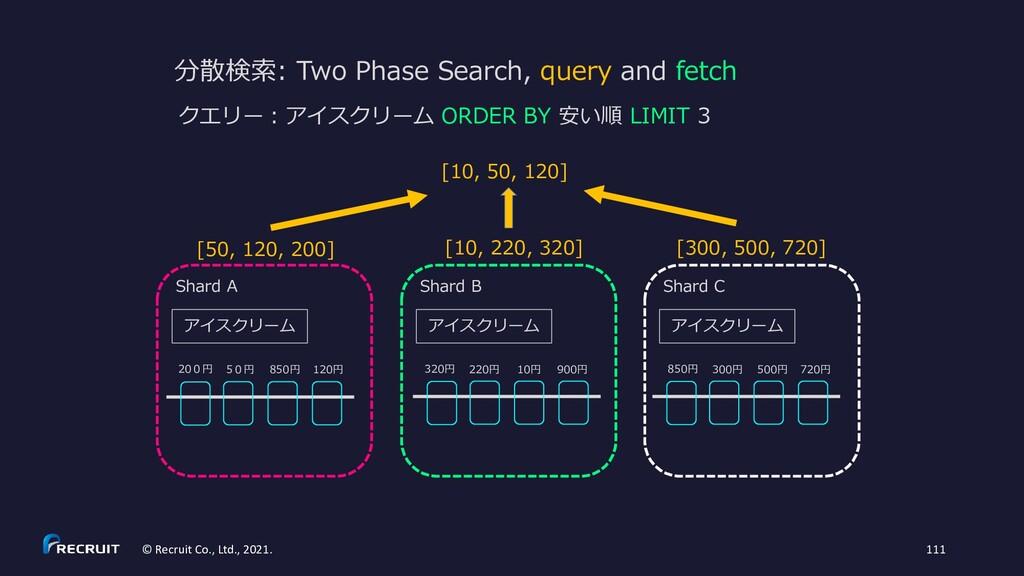 分散検索: Two Phase Search, query and fetch クエリー:アイ...