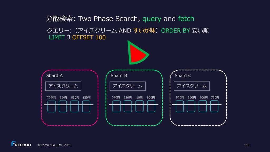 分散検索: Two Phase Search, query and fetch クエリー:(ア...