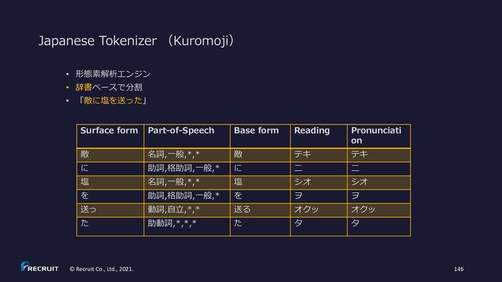 Japanese Tokenizer (Kuromoji) • 形態素解析エンジン • 辞書ベ...