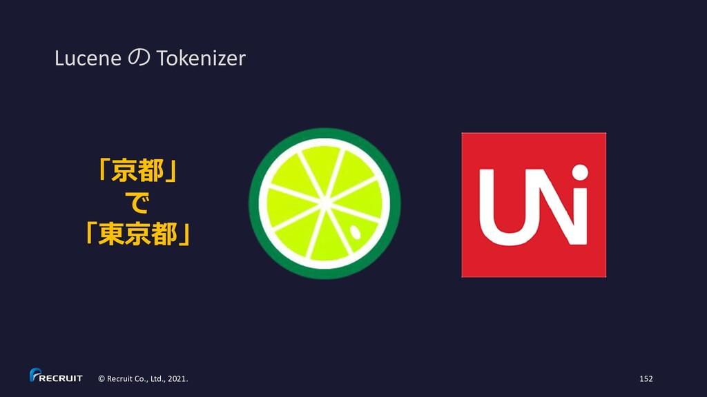 © Recruit Co., Ltd., 2021. 152 Lucene の Tokeniz...