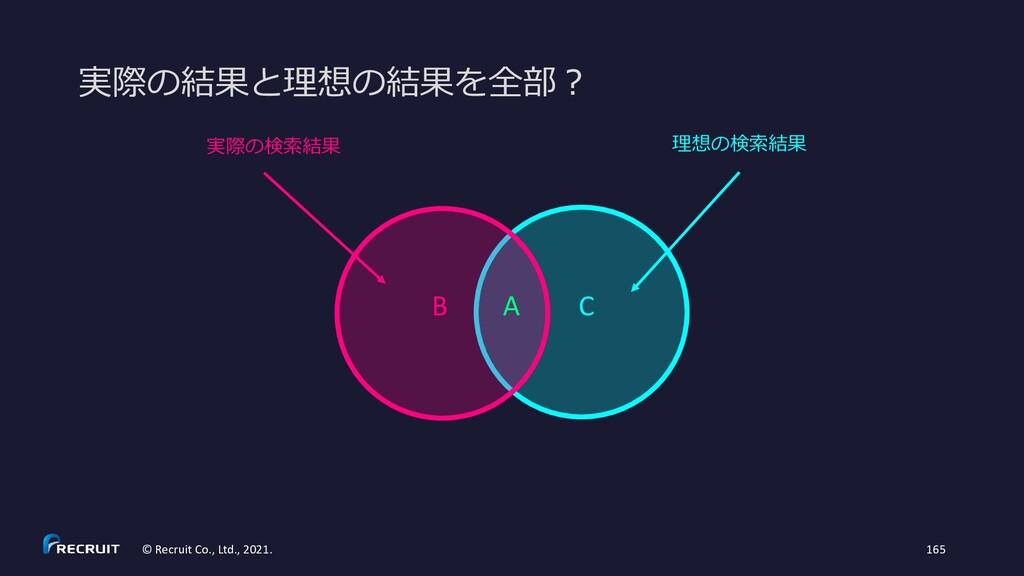 理想の検索結果 C 実際の検索結果 B A © Recruit Co., Ltd., 2021...