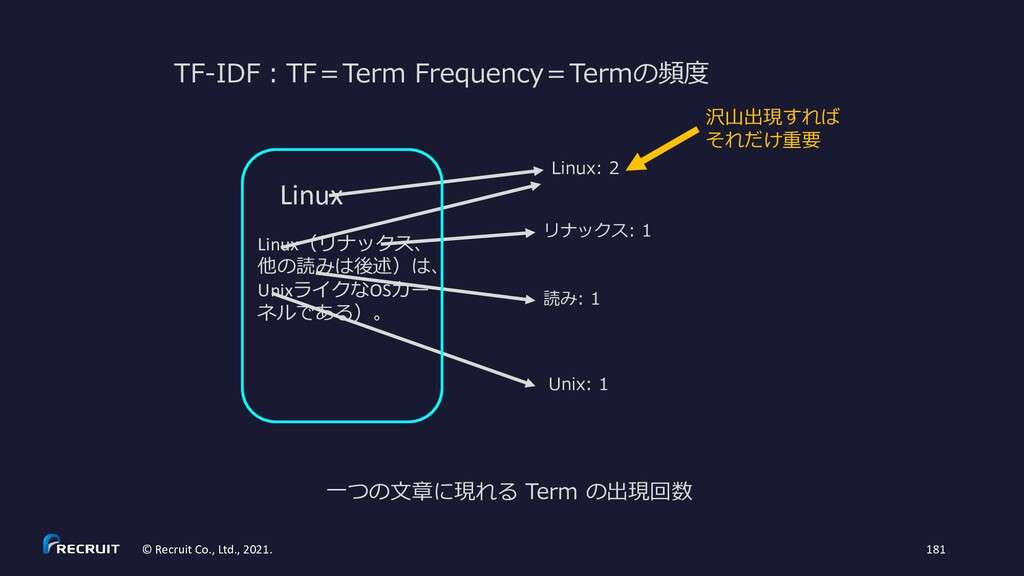 TF-IDF:TF=Term Frequency=Termの頻度 Linux Linux(リナ...