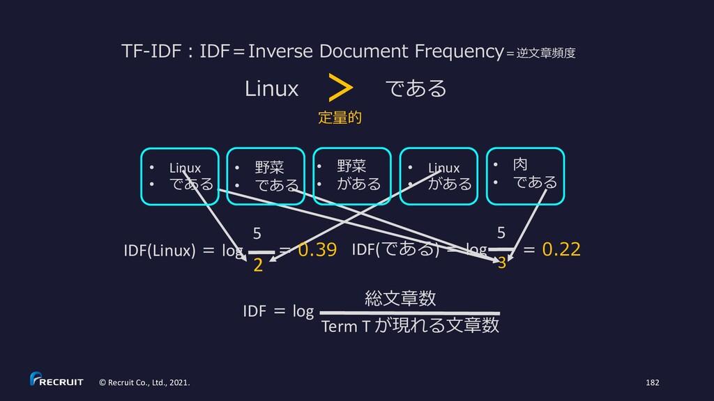 TF-IDF:IDF=Inverse Document Frequency=逆文章頻度 • L...