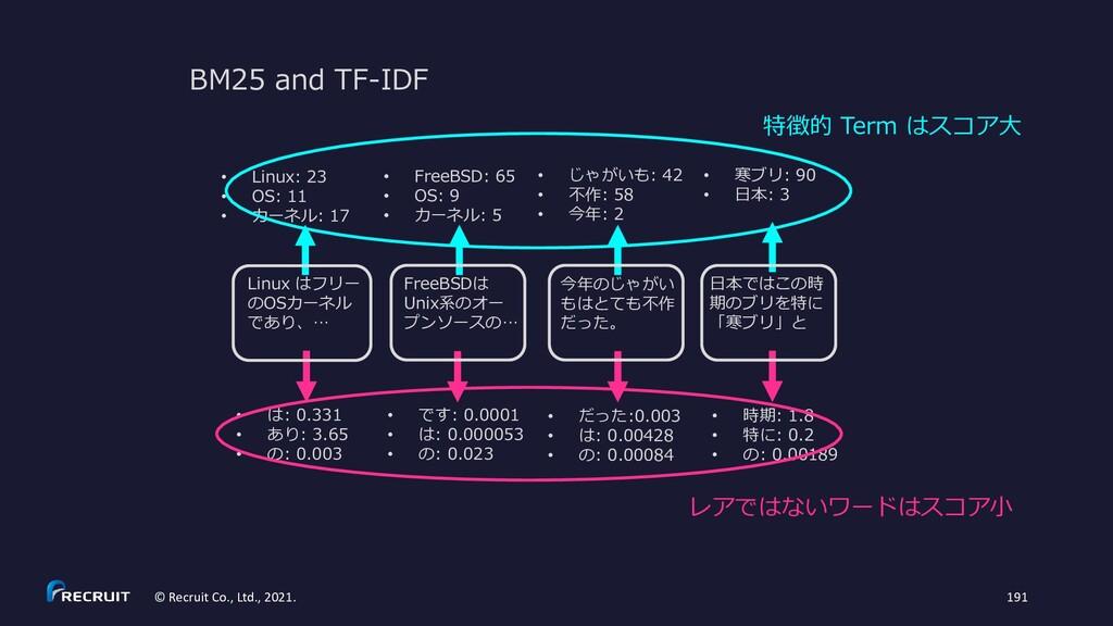 BM25 and TF-IDF Linux はフリー のOSカーネル であり、… FreeBS...