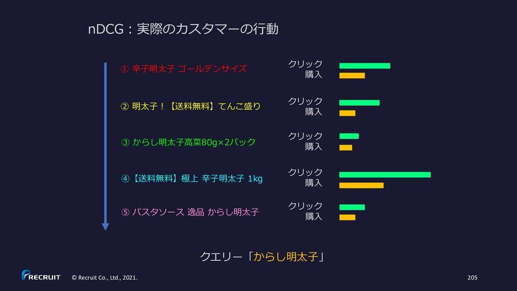 nDCG:実際のカスタマーの行動 クエリー「からし明太子」 ① 辛子明太子 ゴールデンサイズ ...