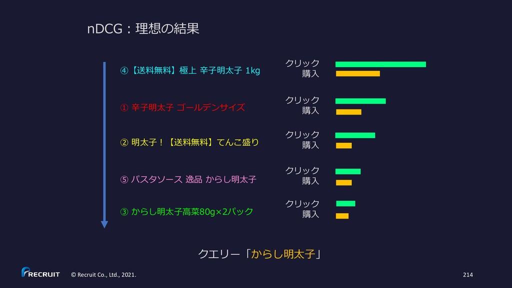 nDCG:理想の結果 クエリー「からし明太子」 ① 辛子明太子 ゴールデンサイズ ② 明太子!...