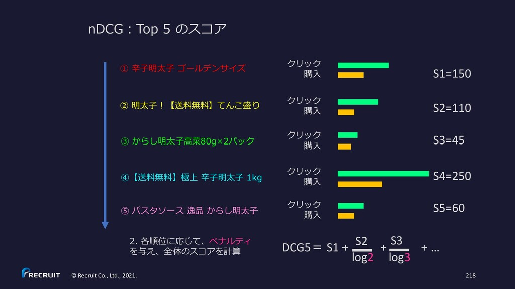 nDCG:Top 5 のスコア ① 辛子明太子 ゴールデンサイズ ② 明太子!【送料無料】てん...