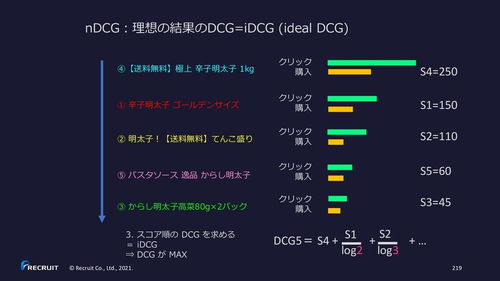 nDCG:理想の結果のDCG=iDCG (ideal DCG) ① 辛子明太子 ゴールデンサイ...