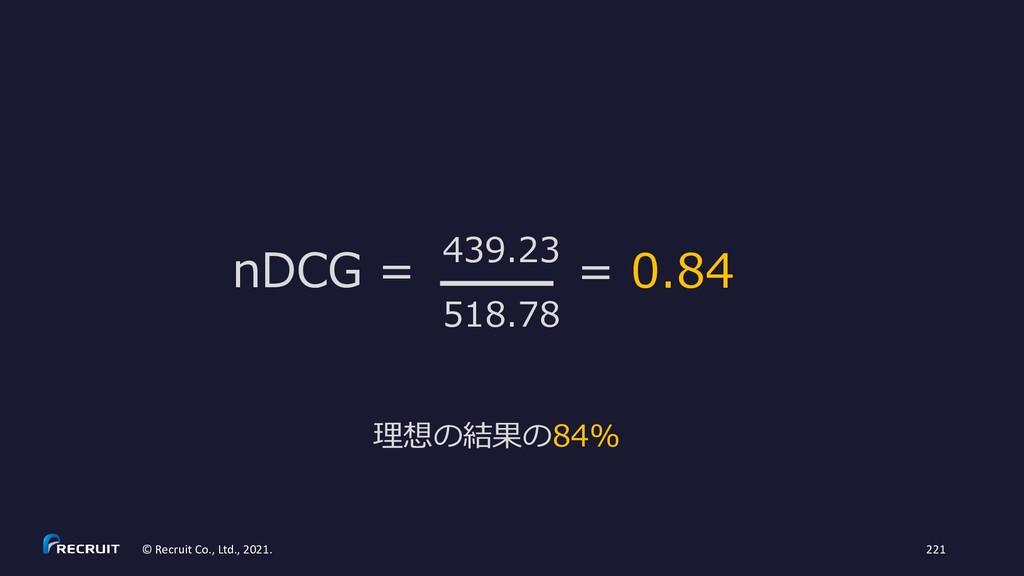 nDCG = 518.78 439.23 = 0.84 理想の結果の84% © Recruit...
