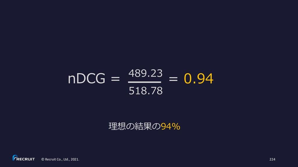 nDCG = 518.78 489.23 = 0.94 理想の結果の94% © Recruit...
