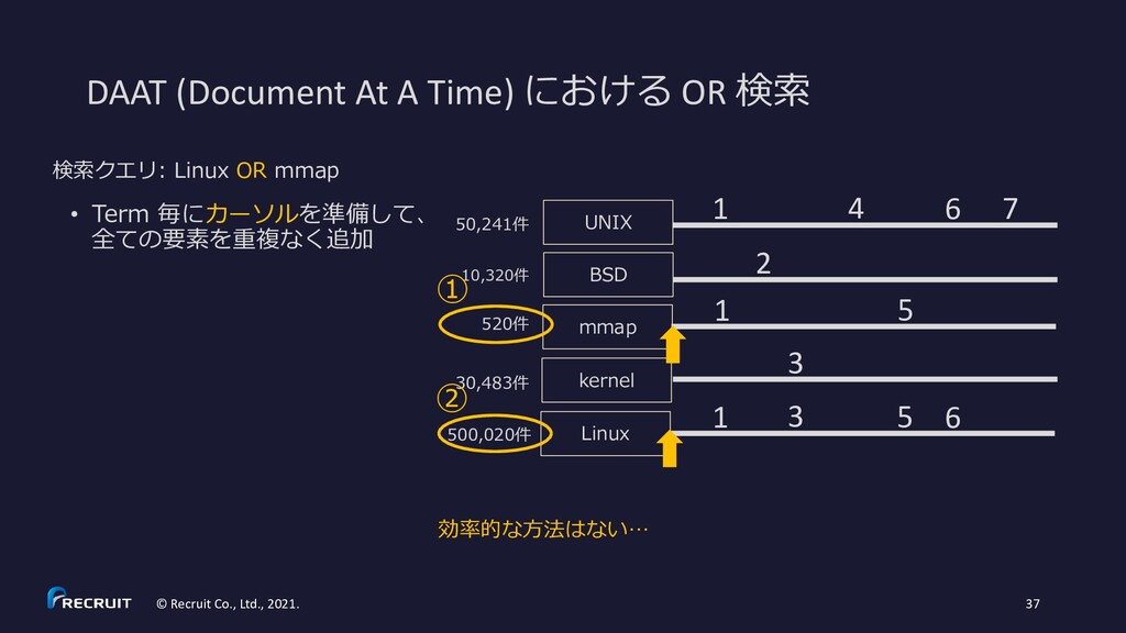 DAAT (Document At A Time) における OR 検索 © Recruit ...